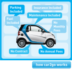 Austin car2go driver rental Texas